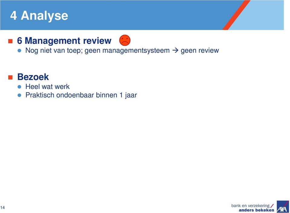 managementsysteem geen review