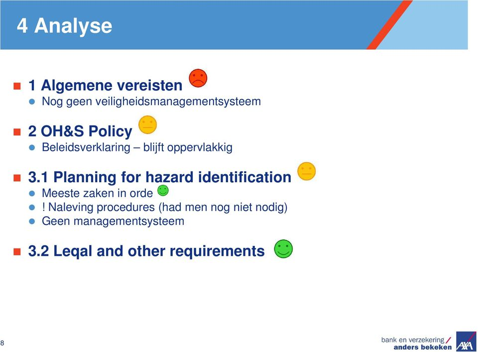 1 Planning for hazard identification Meeste zaken in orde!