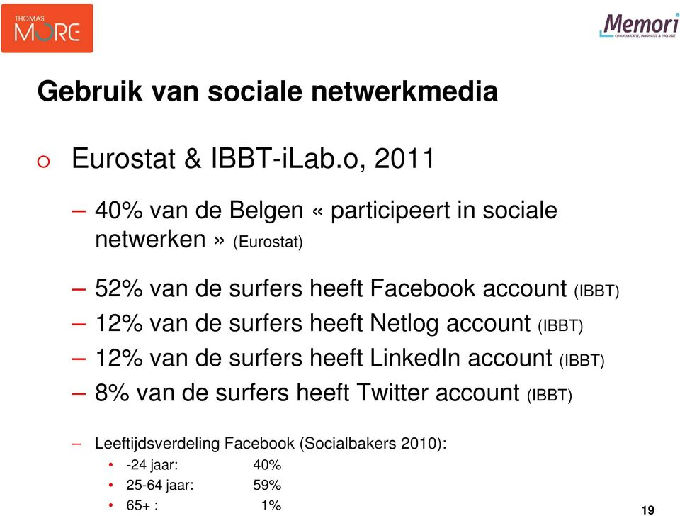 Facebook account (IBBT) 12% van de surfers heeft Netlog account (IBBT) 12% van de surfers heeft