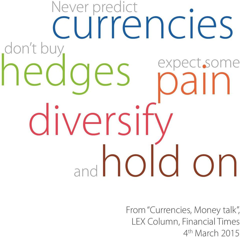 andhold on From Currencies, Money