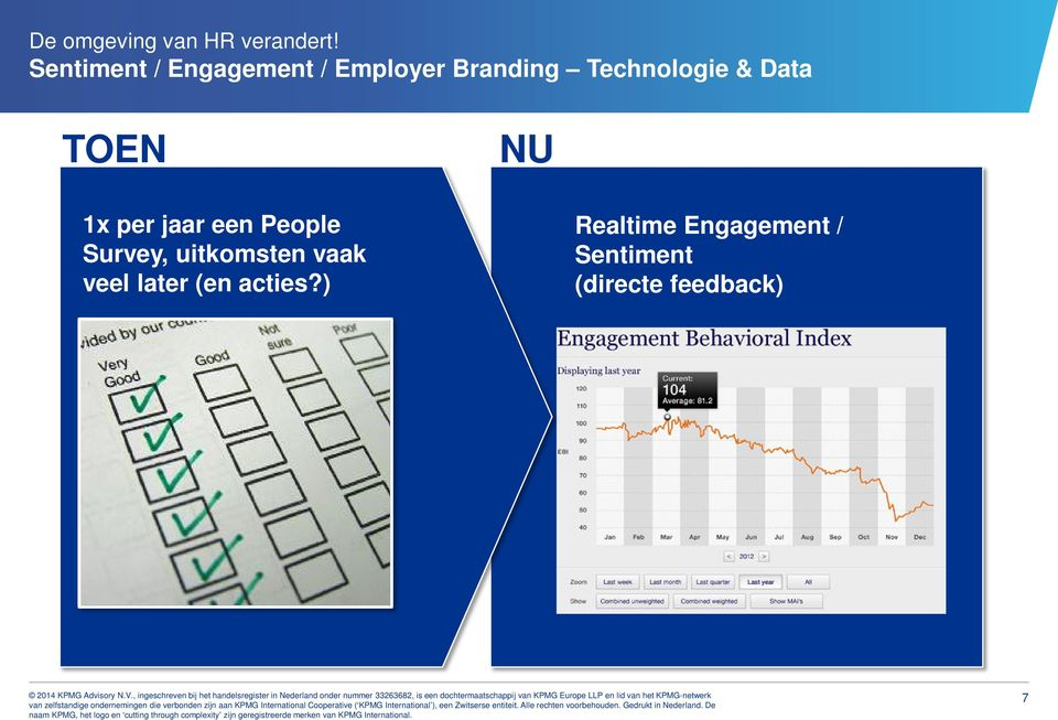 & Data TOEN NU 1x per jaar een People Survey,