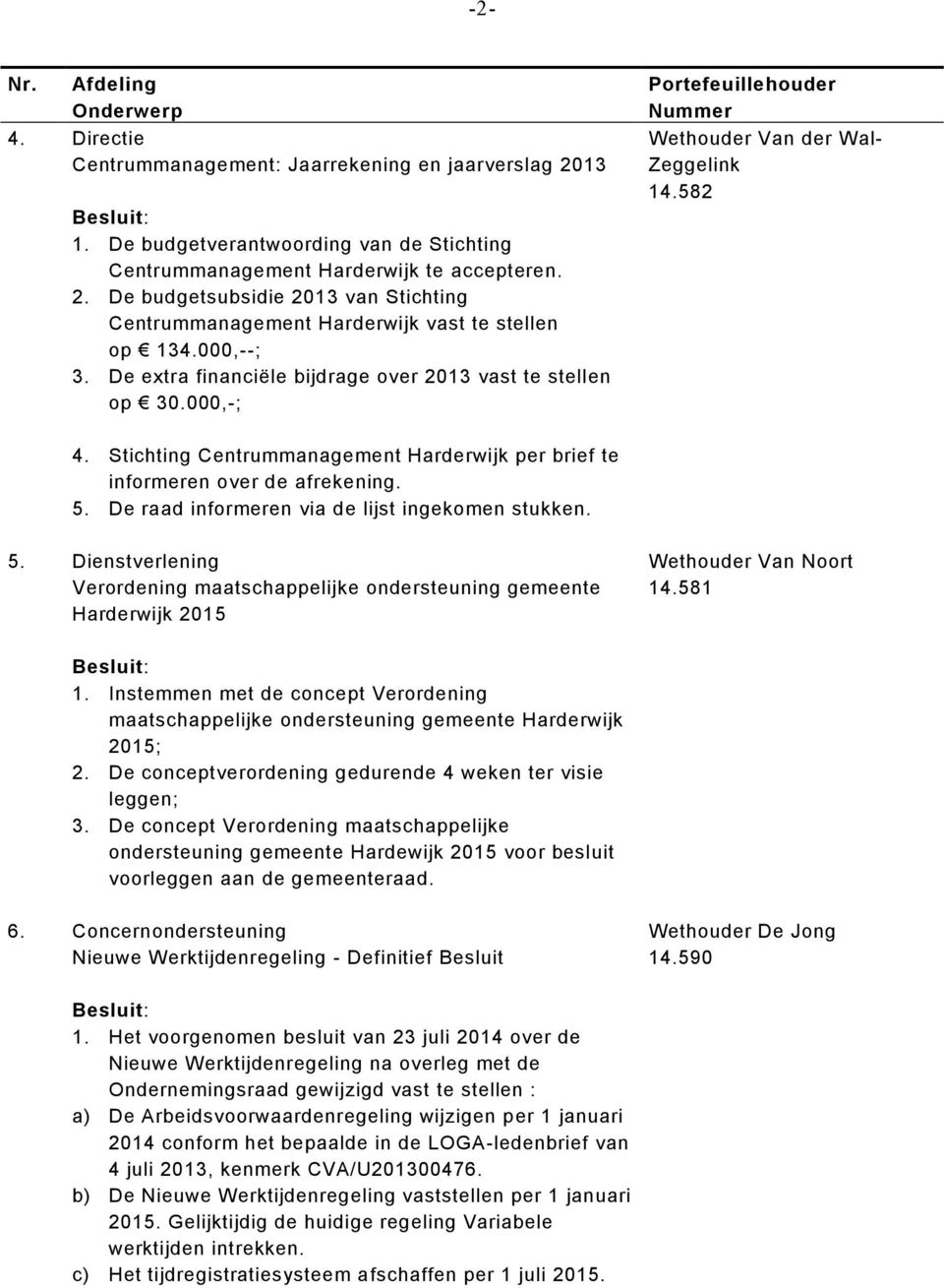 Stichting Centrummanagement Harderwijk per brief te informeren over de afrekening. 5. De raad informeren via de lijst ingekomen stukken. 5. Dienstverlening Verordening maatschappelijke ondersteuning gemeente Harderwijk 2015 14.