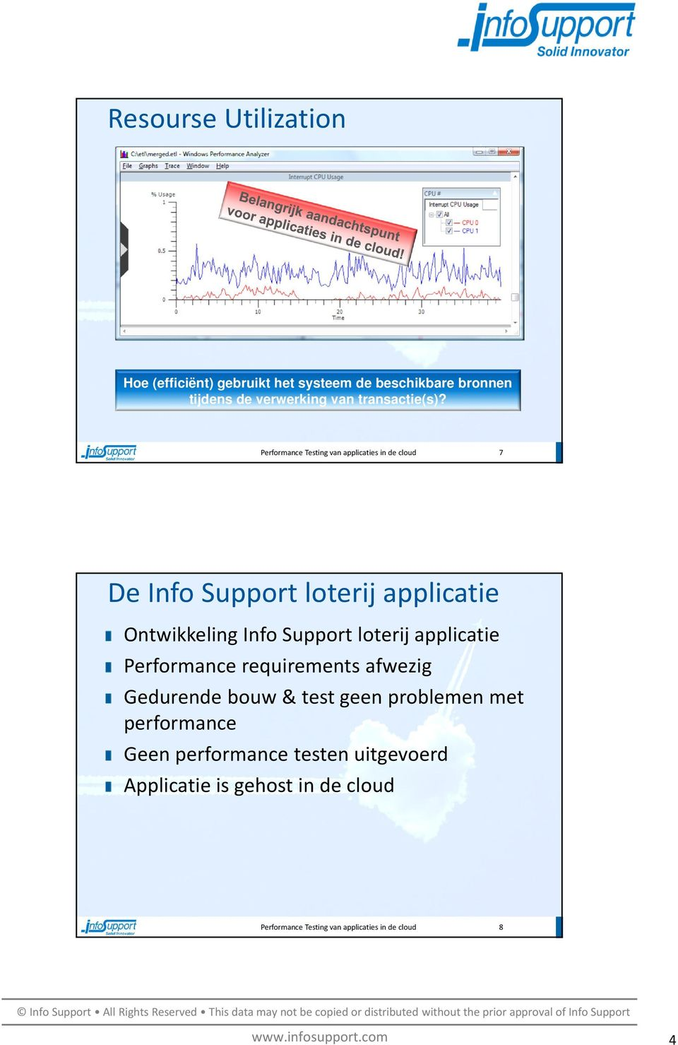 Performance Testing van applicaties in de cloud 7 De Info Support loterij applicatie Ontwikkeling Info Support