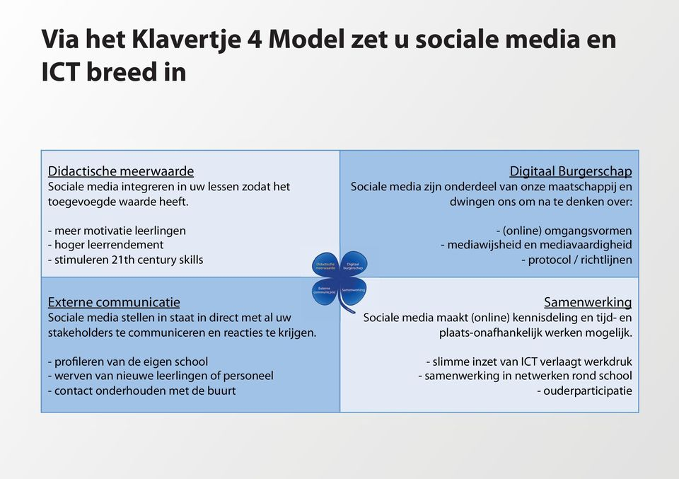 (online) omgangsvormen - mediawijsheid en mediavaardigheid - protocol / richtlijnen Externe communicatie Sociale media stellen in staat in direct met al uw stakeholders te communiceren en reacties te