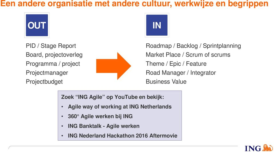 scrums Theme / Epic / Feature Road Manager / Integrator Business Value Zoek ING Agile op YouTube en bekijk: Agile