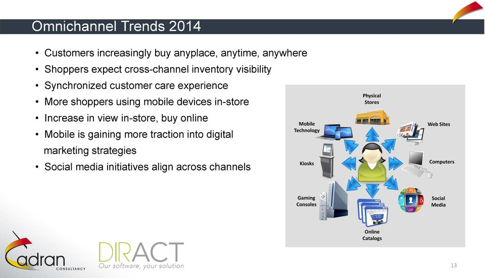 shoppers using mobile devices in-store Increase in view in-store, buy online Mobile is