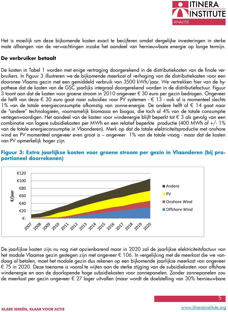 In Figuur 3 illustreren we de bijkomende meerkost of verhoging van de distributiekosten voor een doorsnee Vlaams gezin met een gemiddeld verbruik van 3500 kwh/jaar.