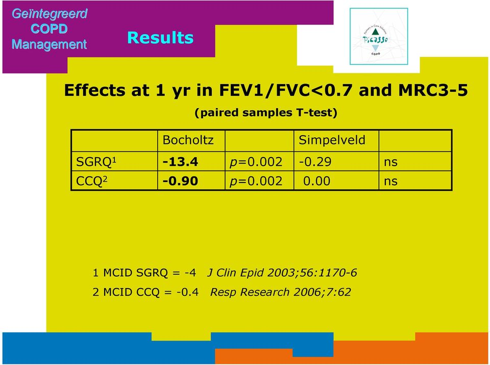 7 and MRC3-5 (paired samples T-test) Bocholtz Simpelveld SGRQ