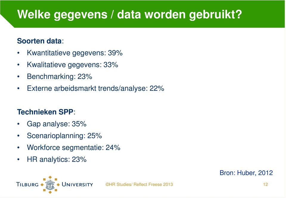 Benchmarking: 23% Externe arbeidsmarkt trends/analyse: 22% Technieken SPP: Gap