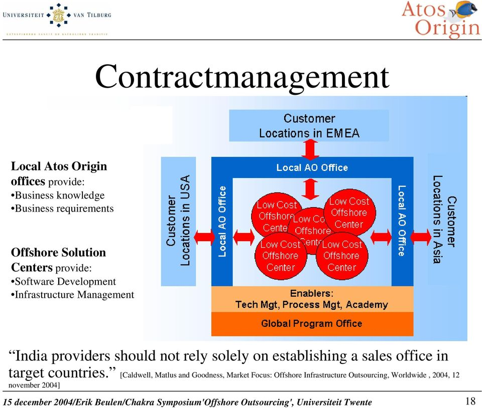 providers should not rely solely on establishing a sales office in target countries.