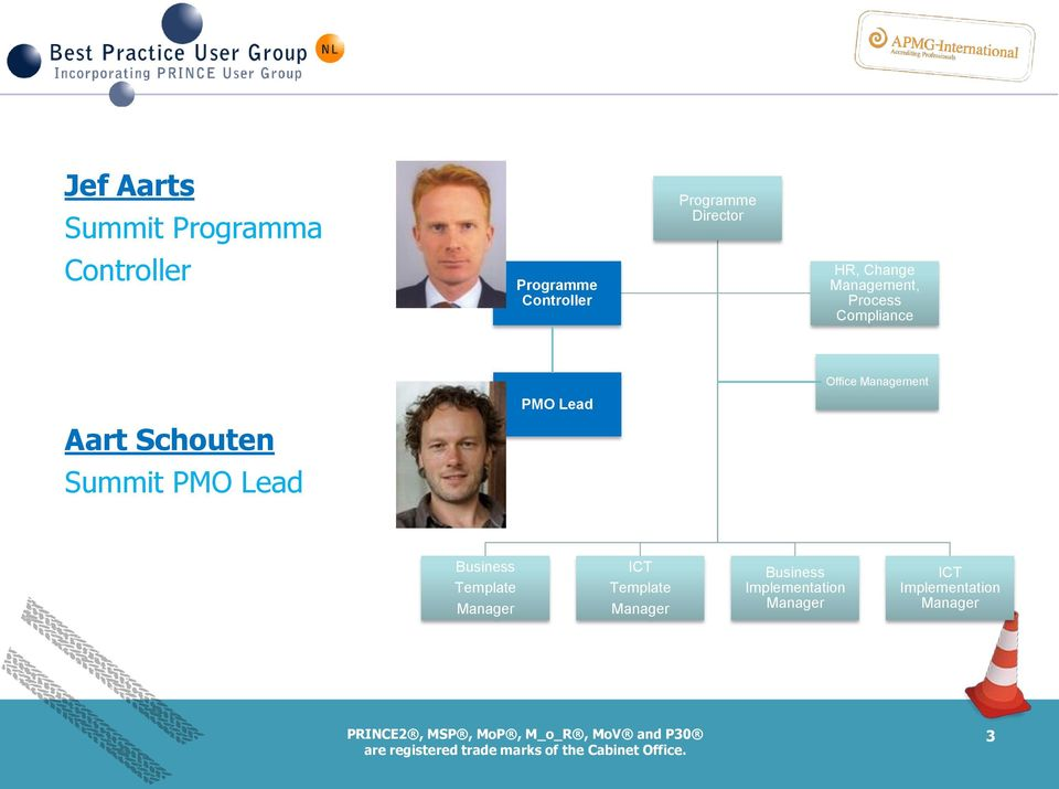 PMO Lead Aart Schouten Summit PMO Lead Business Template Manager ICT