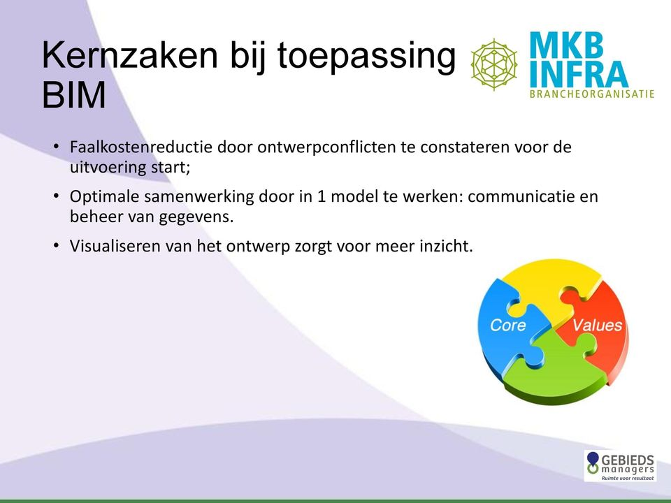 Optimale samenwerking door in 1 model te werken: communicatie