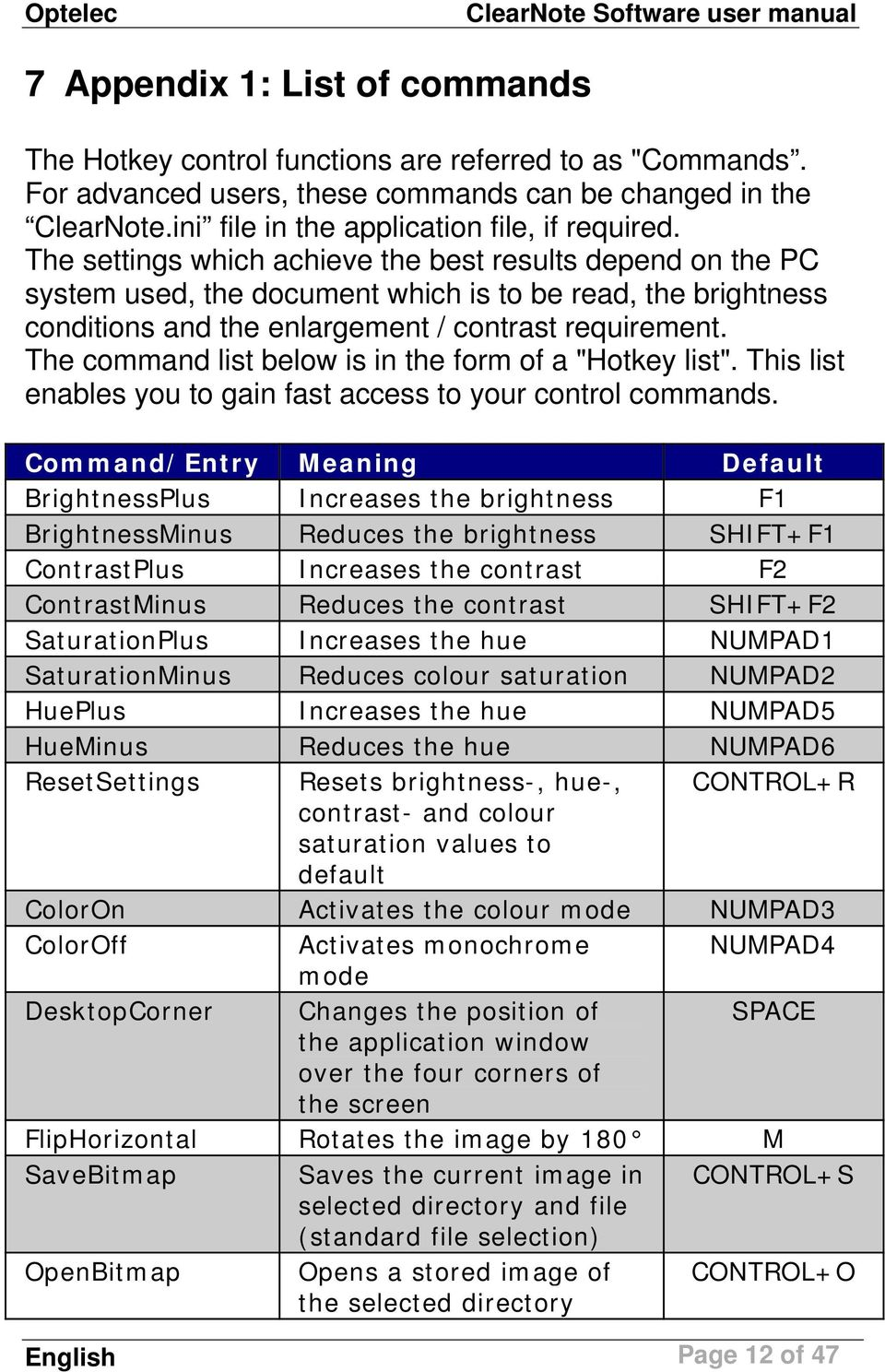 The settings which achieve the best results depend on the PC system used, the document which is to be read, the brightness conditions and the enlargement / contrast requirement.