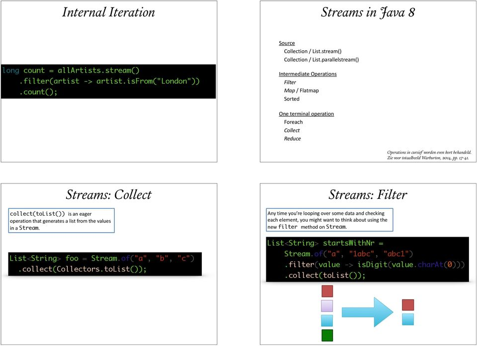 Zie voor totaalbeeld Warburton, 2014, pp. 17-41. Streams: Collect Streams: Filter collect(tolist()) is an eager operation that generates a list from the values in a Stream. List<String> foo = Stream.