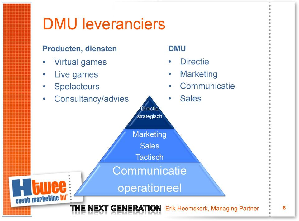 DMU Directie Marketing Communicatie Sales Marketing Sales
