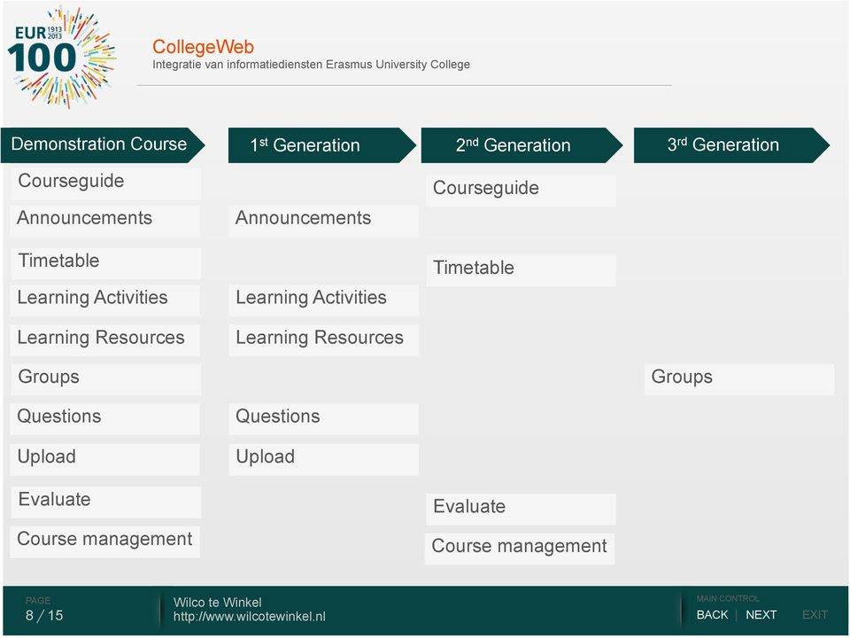 Announcements Learning Activities Learning Resources Courseguide Timetable Groups Groups
