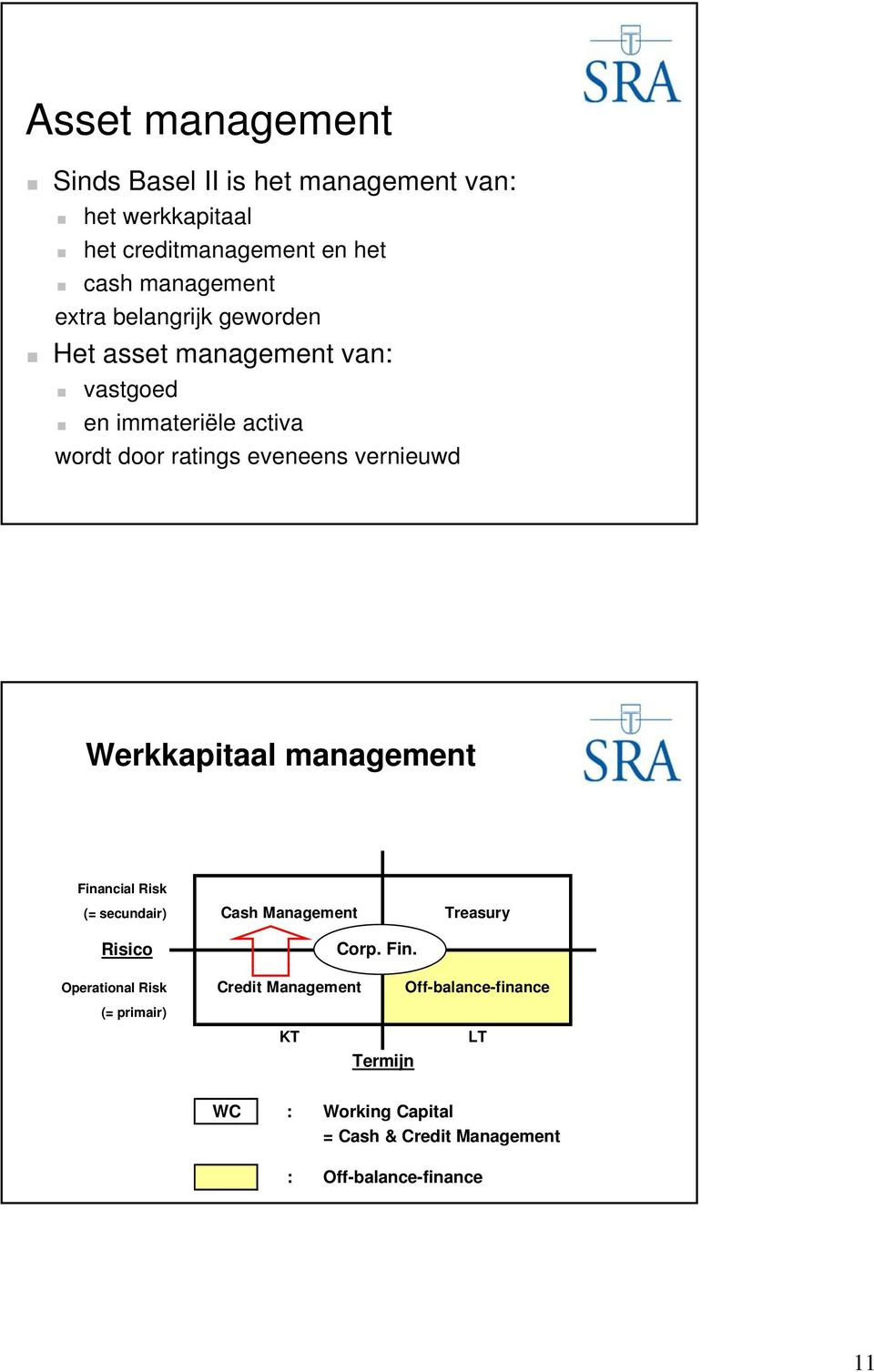 Werkkapitaal management Fina