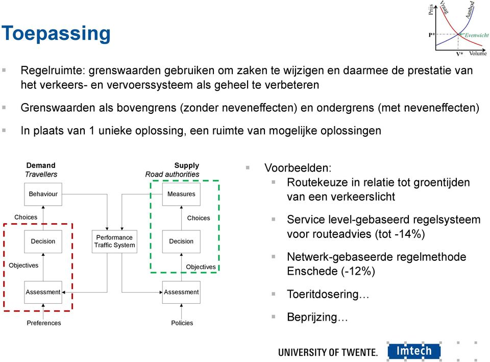 Road authorities Measures Voorbeelden: Routekeuze in relatie tot groentijden van een verkeerslicht Choices Objectives Decision Performance Traffic System Decision Choices