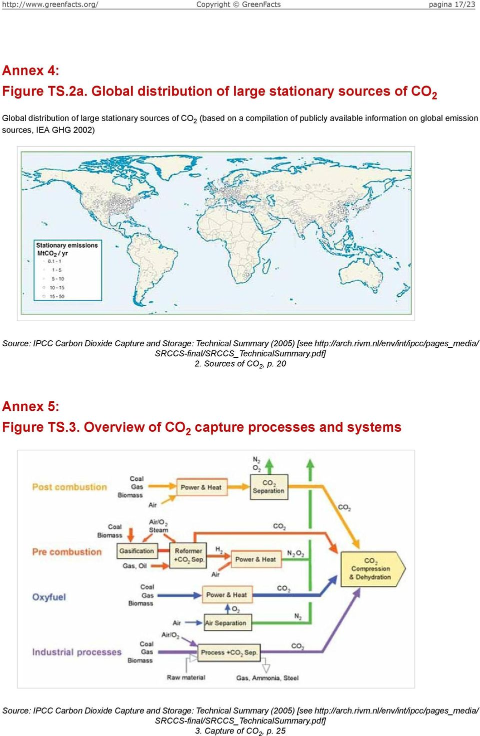 stationary sources of CO 2 (based on a compilation of publicly available information on