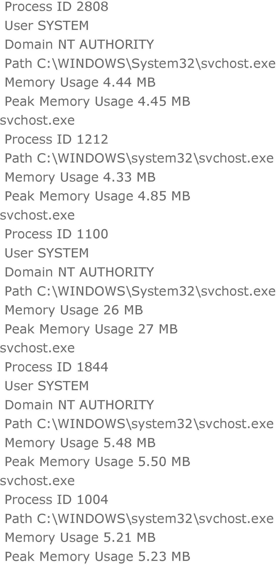exe Process ID 1100 Path C:\WINDOWS\System32\svchost.exe Memory Usage 26 MB Peak Memory Usage 27 MB svchost.