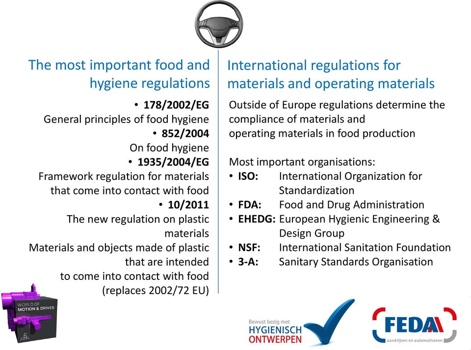 for materials and operating materials Outside of Europe regulations determine the compliance of materials and operating materials in food production Most important organisations: ISO: