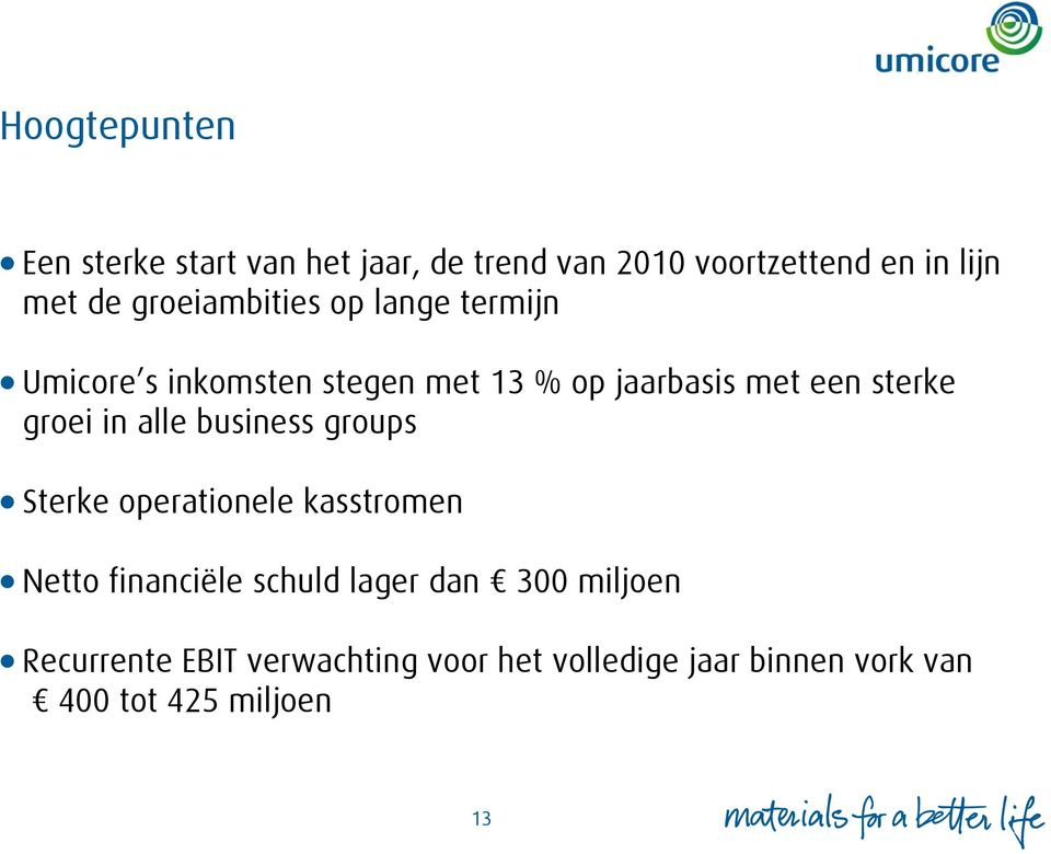 groei in alle business groups Sterke operationele kasstromen Netto financiële schuld lager dan