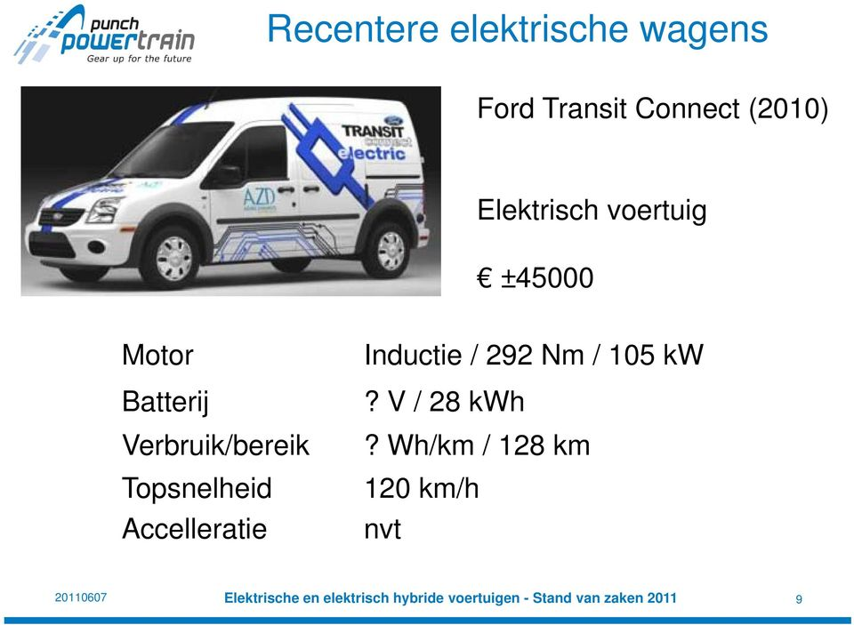 Inductie / 292 Nm / 105 kw? V / 28 kwh?