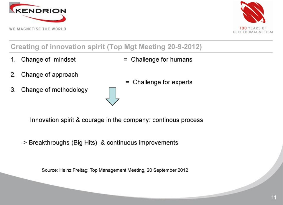 Change of methodology = Challenge for experts Innovation spirit & courage in the