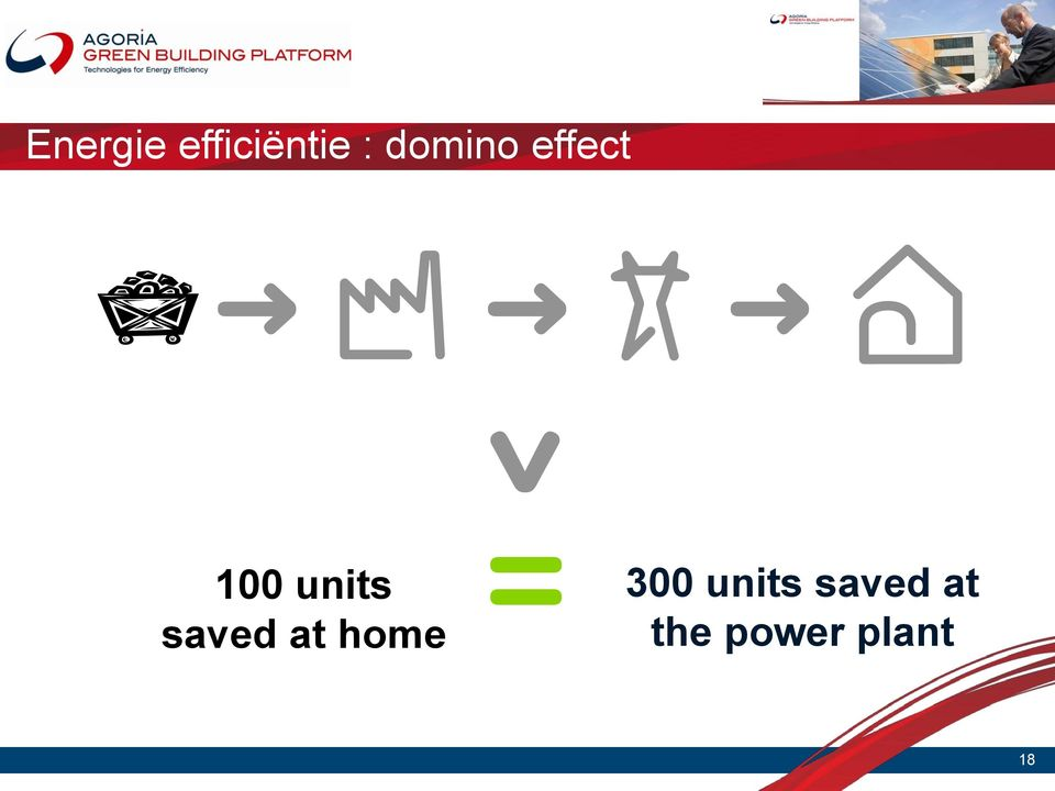 33 units 100 units saved at home