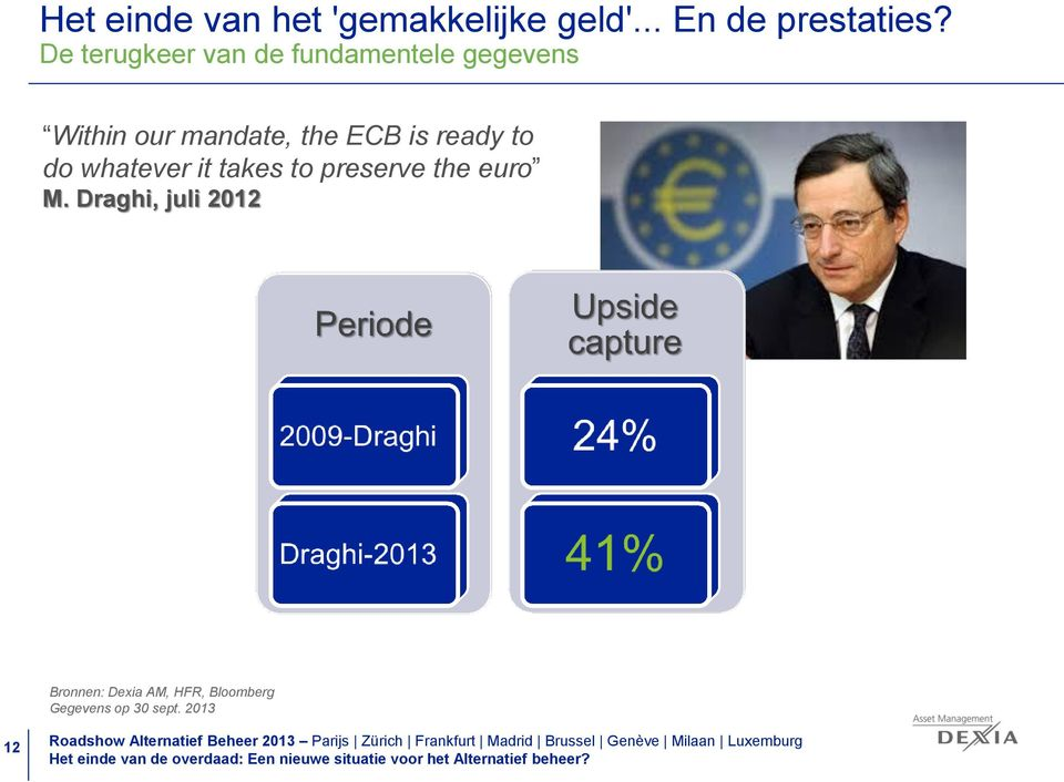 ECB is ready to do whatever it takes to preserve the euro M.