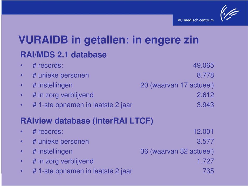 612 # 1-ste opnamen in laatste 2 jaar 3.943 RAIview database (interrai LTCF) # records: 12.