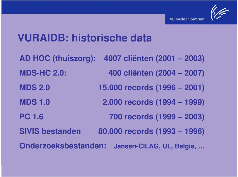000 records (1996 2001) MDS 1.0 2.000 records (1994 1999) PC 1.