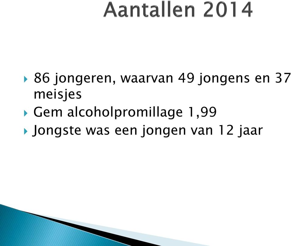 alcoholpromillage 1,99