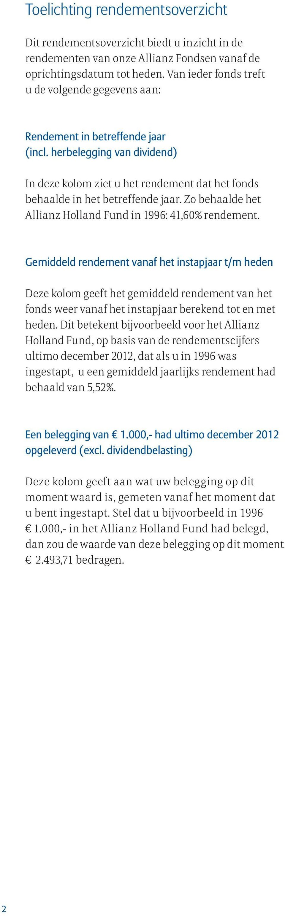 Zo behaalde het Allianz Holland Fund in 1996: 41,60% rendement.