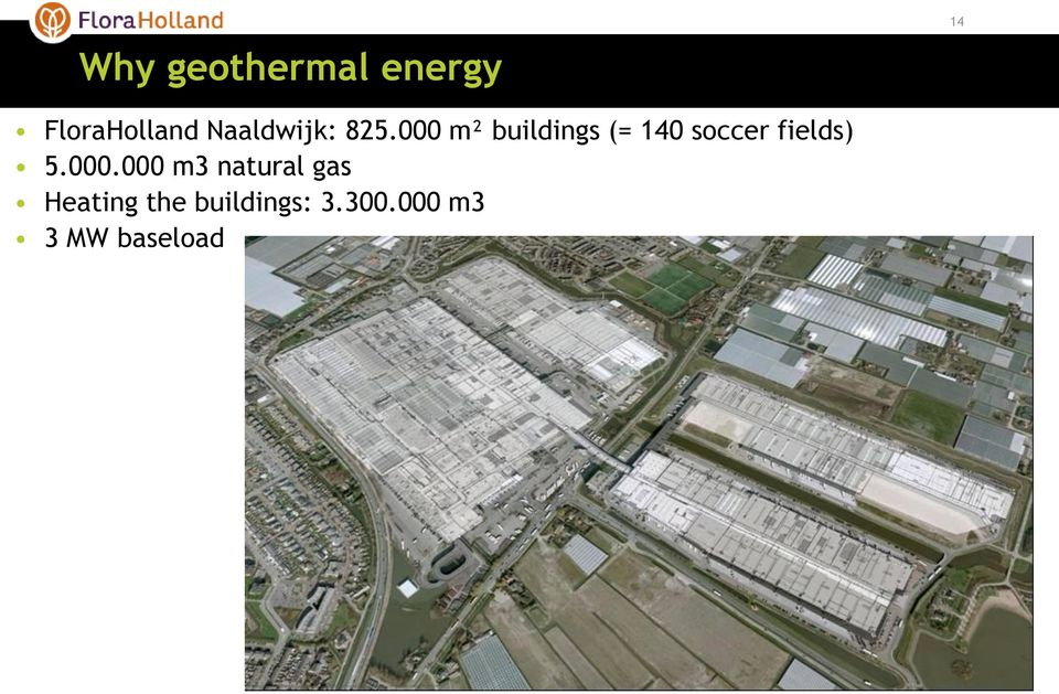000 m² buildings (= 140 soccer fields) 5.
