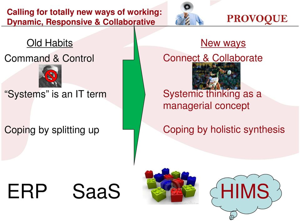 Collaborate Systems is an IT term Coping by splitting up Systemic