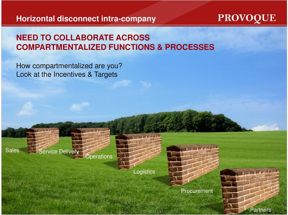 compartmentalized are you?