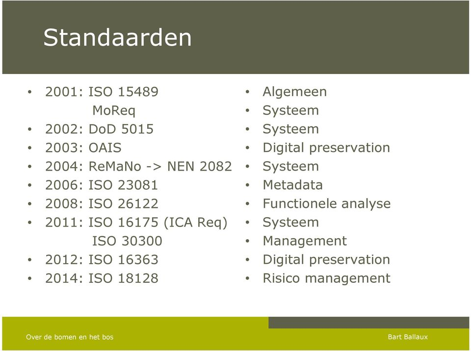 ISO 16363 2014: ISO 18128 Algemeen Systeem Systeem Digital preservation Systeem
