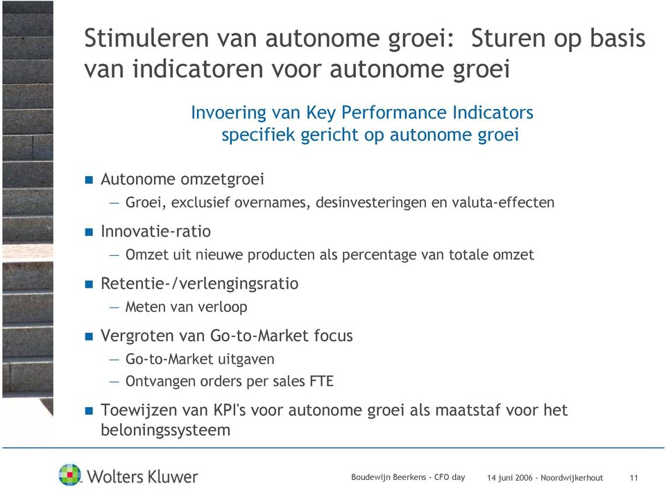 percentage van totale omzet Retentie-/verlengingsratio Meten van verloop Vergroten van Go-to-Market focus Go-to-Market uitgaven Ontvangen orders