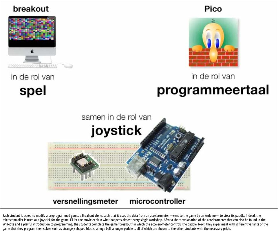 "After a short explanation of the accelerometer that can also be found in the WiiMote and a playful introduction to programming, the students complete the game ""Breakout"" in which the"