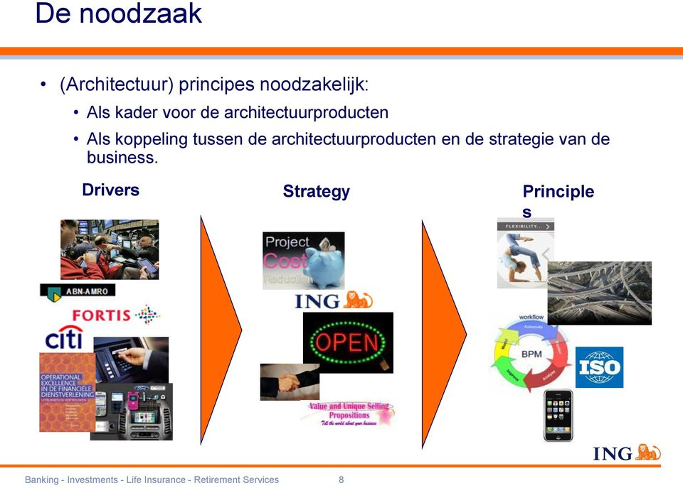 architectuurproducten en de strategie van de business.