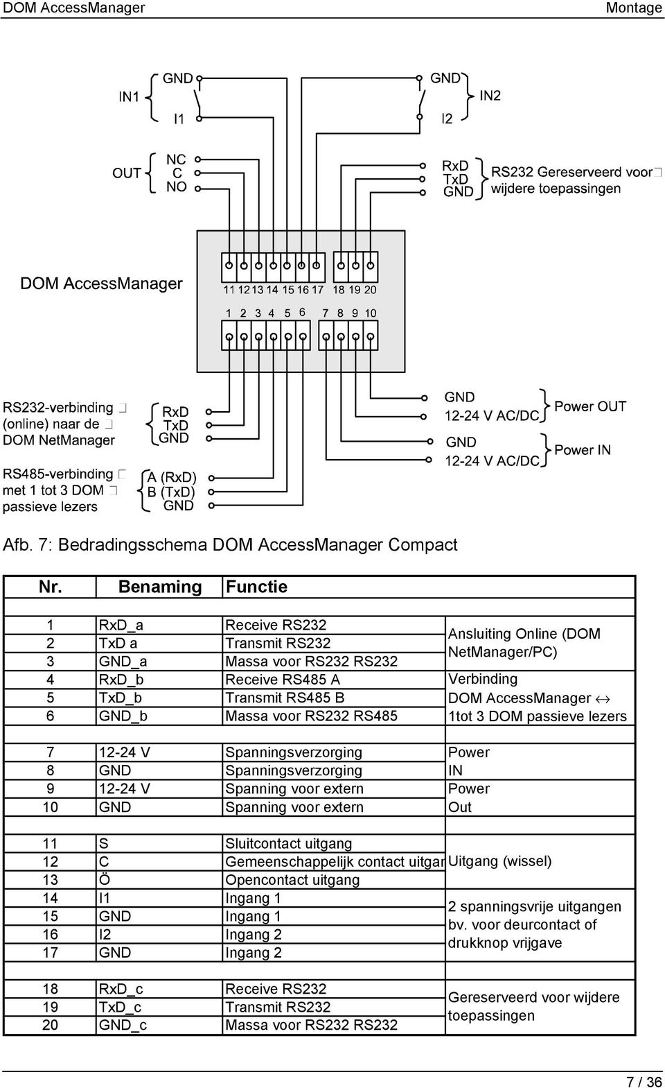 NetManager/PC) Verbinding DOM AccessManager 1tot 3 DOM passieve lezers 7 12-24 V Spanningsverzorging Power 8 GND Spanningsverzorging IN 9 12-24 V Spanning voor extern Power 10 GND Spanning voor