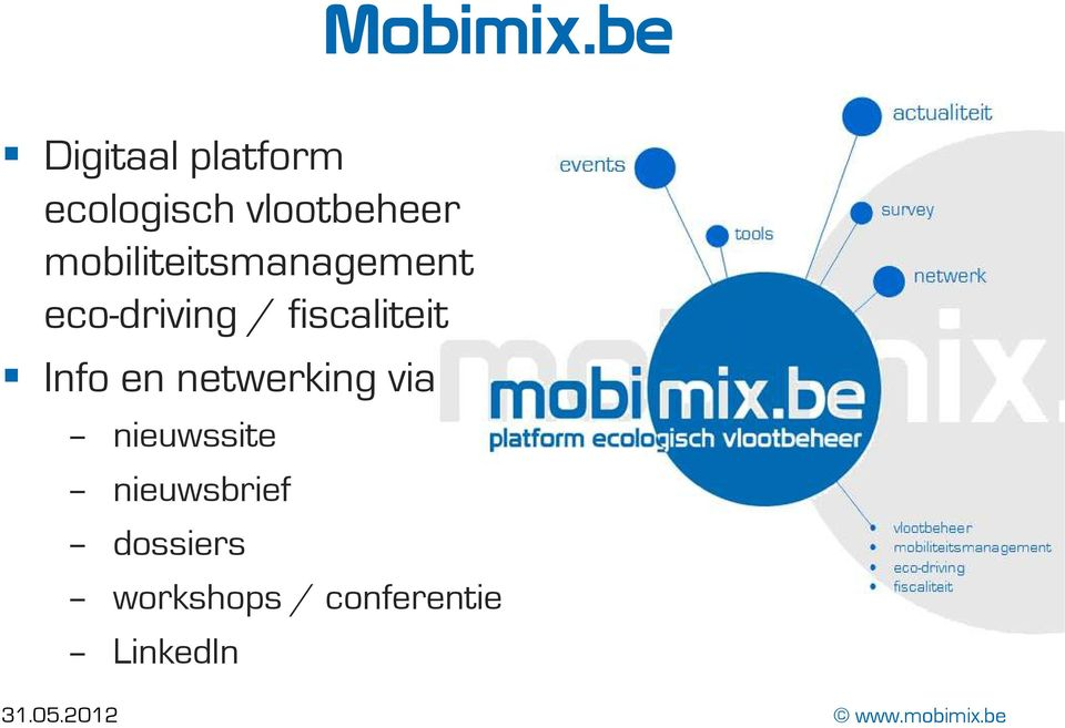 mobiliteitsmanagement eco-driving /