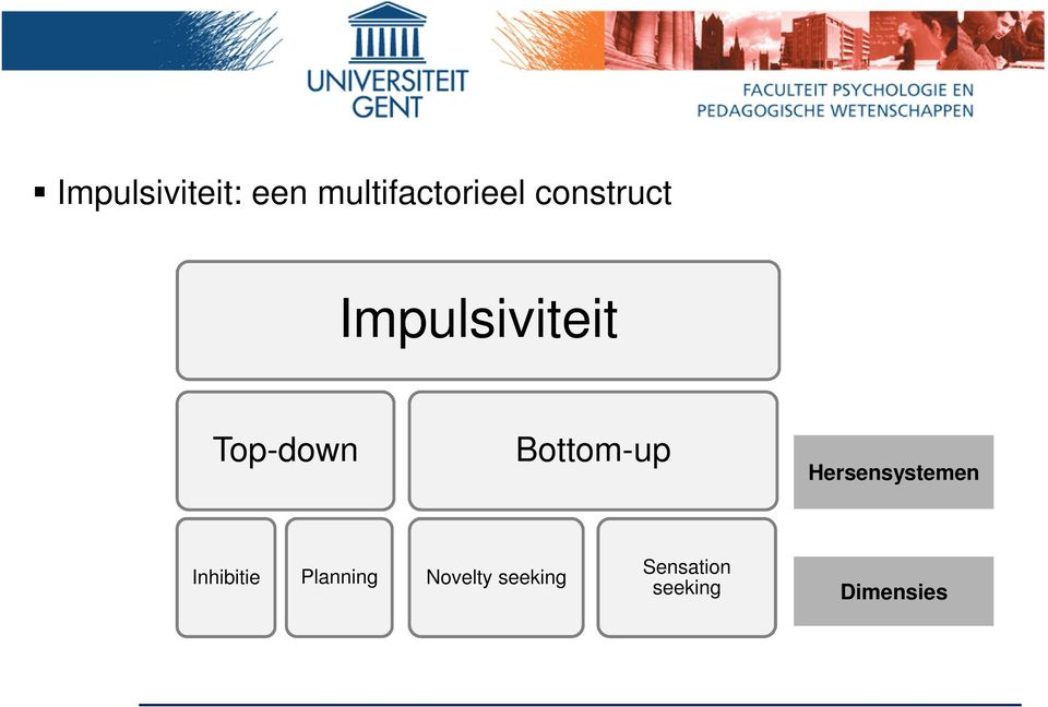 Bottom-up Hersensystemen Inhibitie