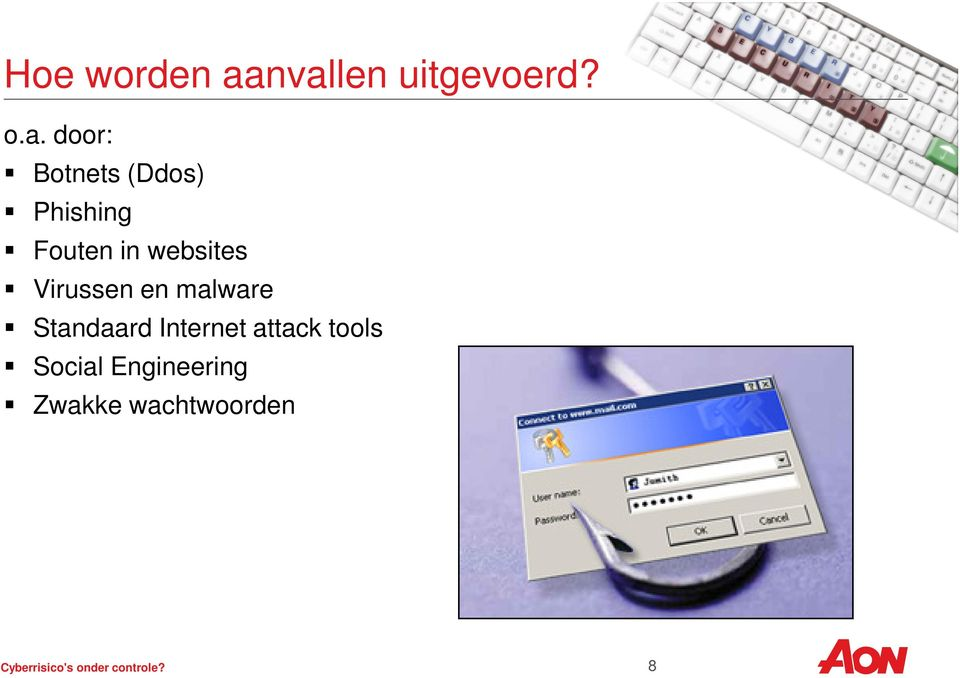 Phishing Fouten in websites Virussen en malware