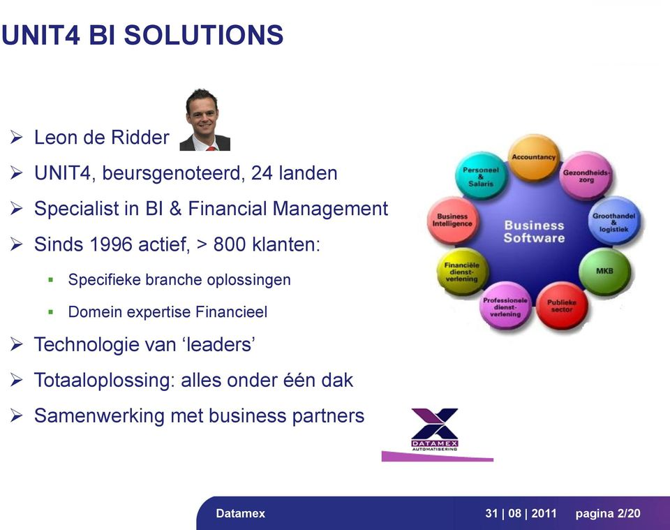 branche oplossingen Domein expertise Financieel Technologie van leaders
