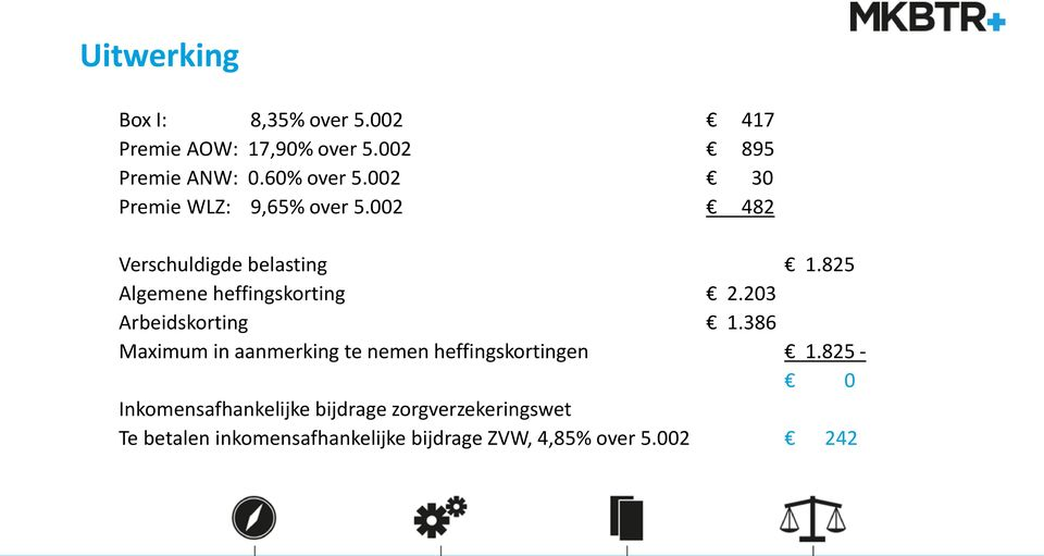 203 Arbeidskorting 1.386 Maximum in aanmerking te nemen heffingskortingen 1.