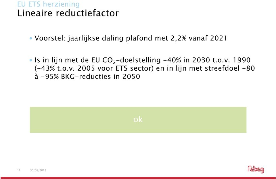 -doelstelling -40% in 2030 t.o.v.