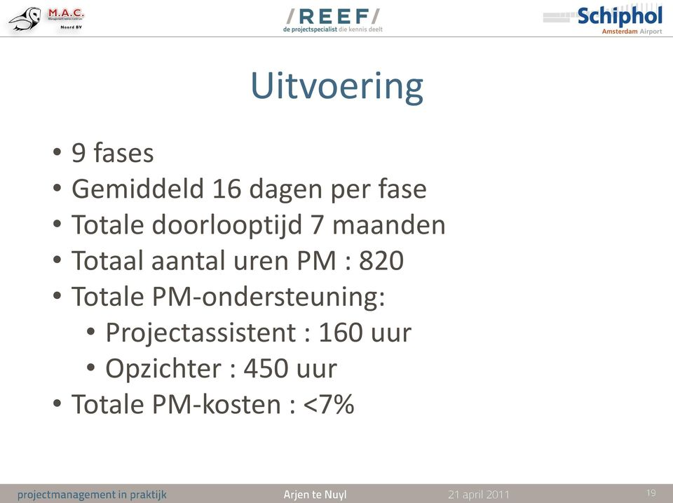 PM : 820 Totale PM-ondersteuning:
