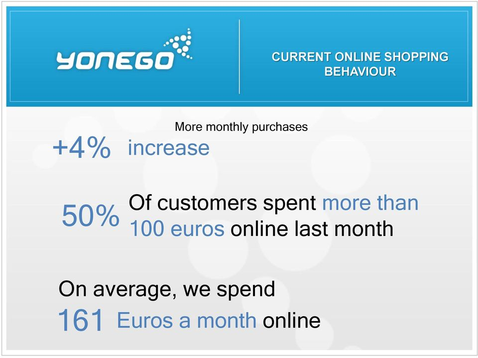customers spent more than 100 euros online
